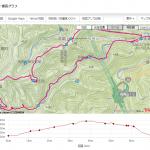 GPSログ登録(Strava→ヤマレコ)